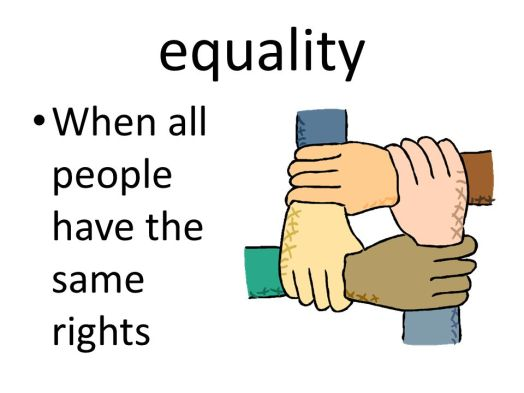 equality When all people have the same rights